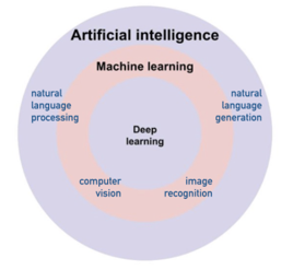 ai-machine-learning