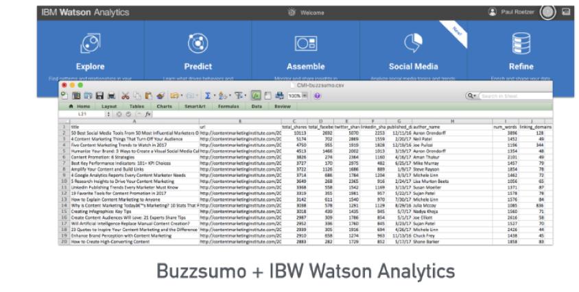 buzzsumo-ibm-watson-analytics