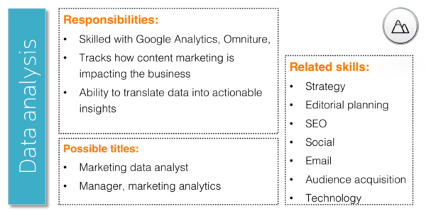 content-marketing-data-analysis