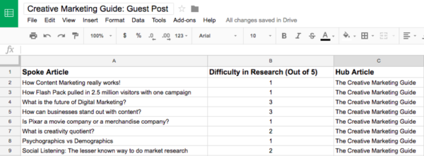 document-hub-and-spoke-method