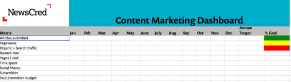 Content Marketing Toolkit Tips Templates And Checklists - Content marketing schedule template