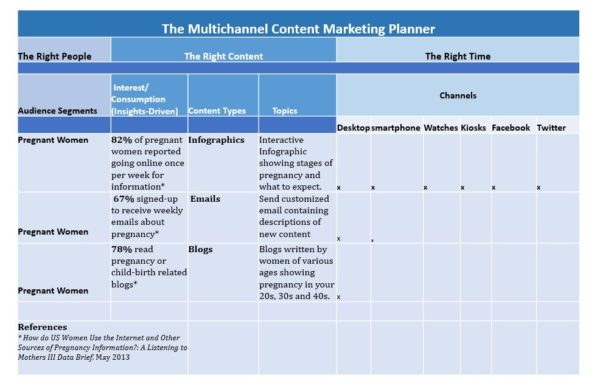 multichannel-marketing-planner