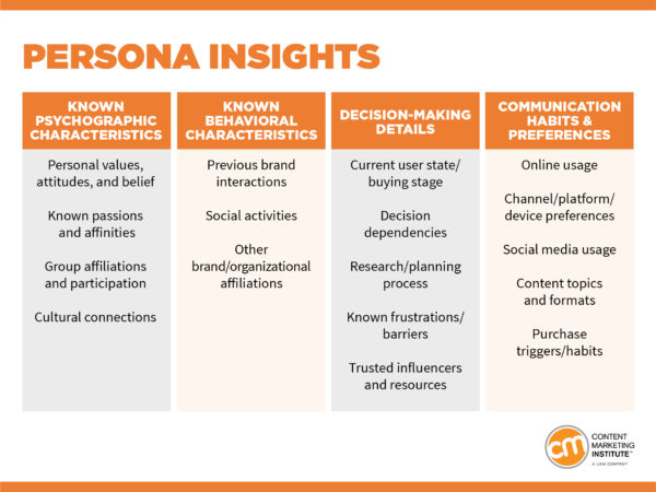 persona-insights-update