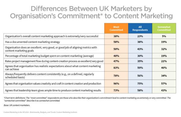 2018_UK_Research_Comittment Comparison