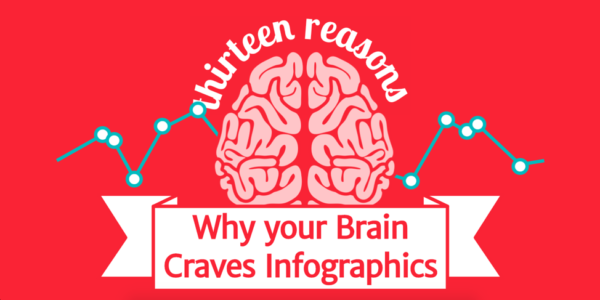 your-brain-craves-infographics