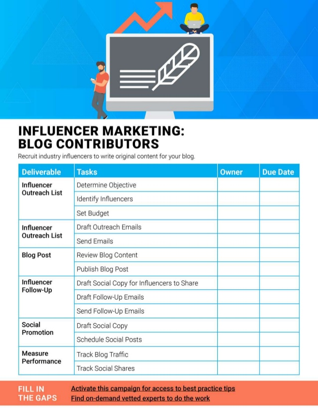 influencer marketing planning checklists. Black Bedroom Furniture Sets. Home Design Ideas