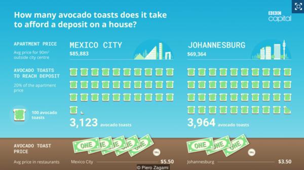 avocado-toast-index-example
