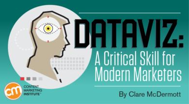 Dataviz: A Critical Skill for Modern Marketers