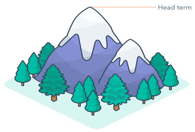 head-term-mountain-example