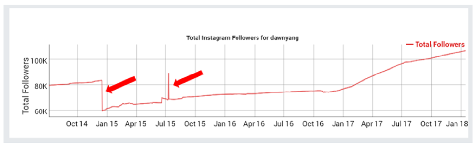 social-blade-followers-2