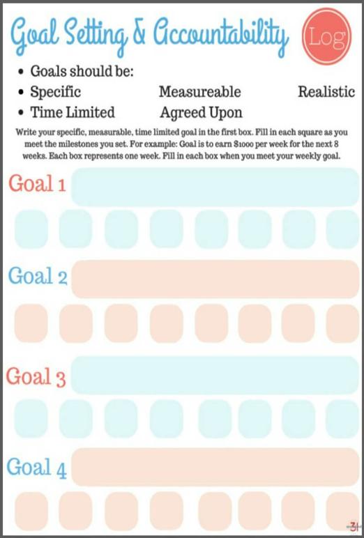 goal-setting-milestones