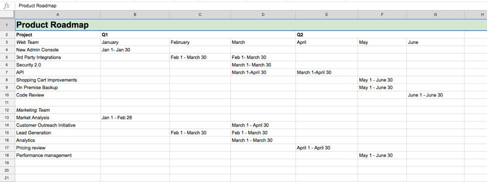 product roadmap spreadsheet example
