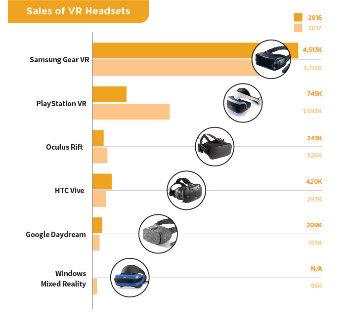 Virtual Reality: Brand Opportunities