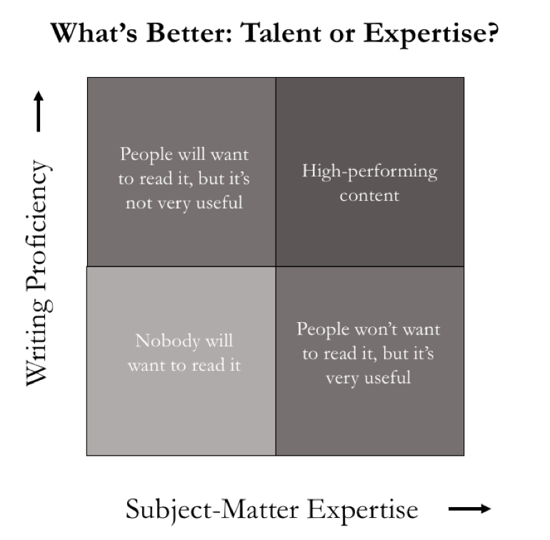 whats-better-talent-expertise
