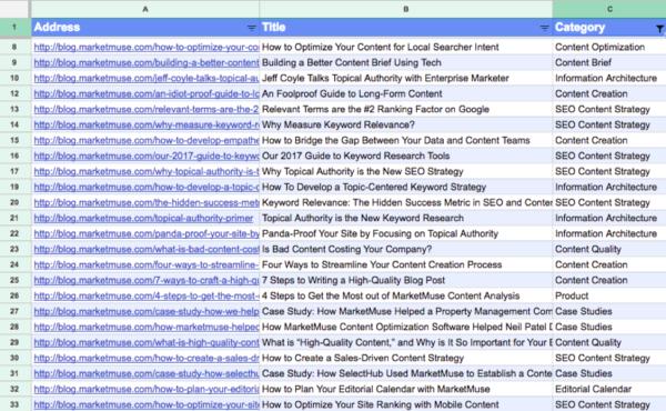 marketmuse-spreadsheet