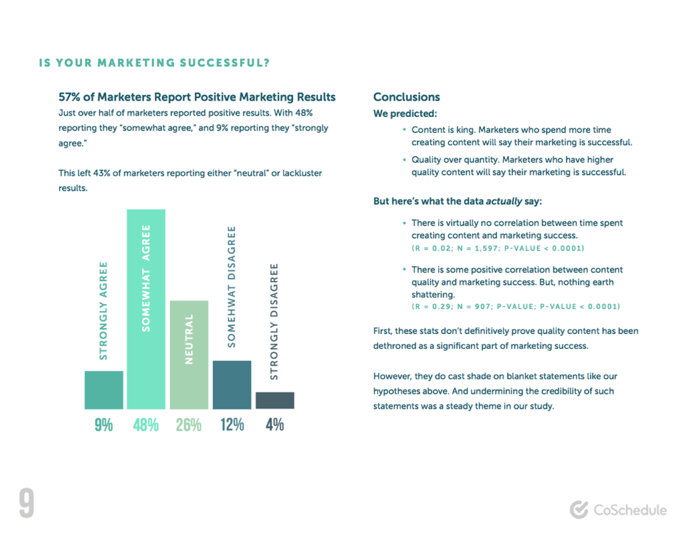 coschedule-state-of-marketing-strategy