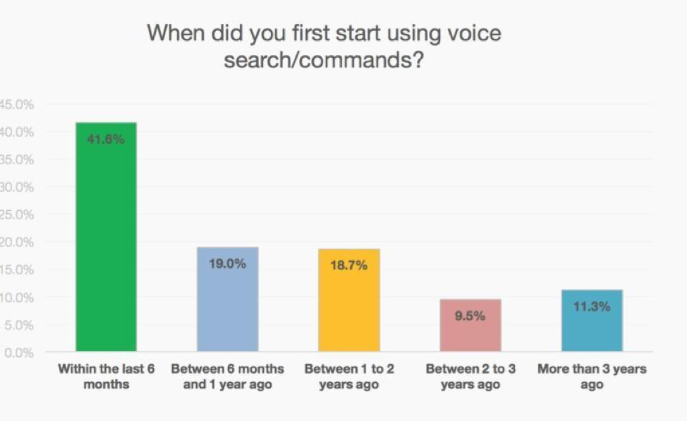 start-using-voice-search-commands