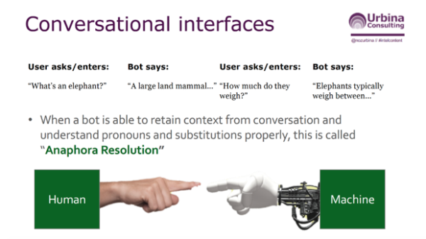 conversational-interfaces-anaphora-resolution