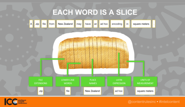 each-word-is-a-slice-icc