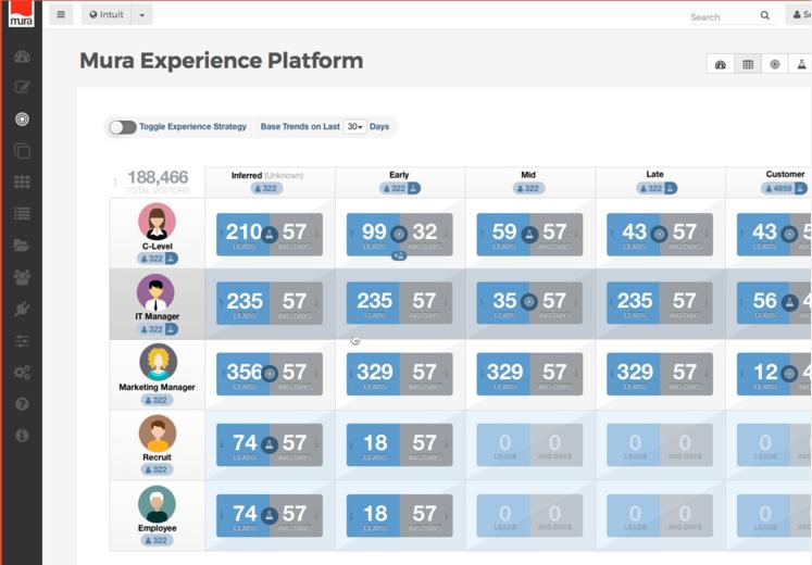 mura-experience-platform