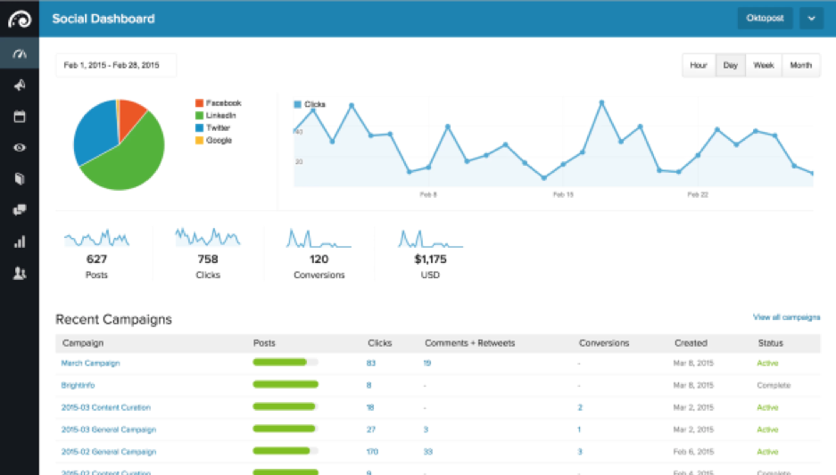 An image showing the social dashboard for Oktopost.