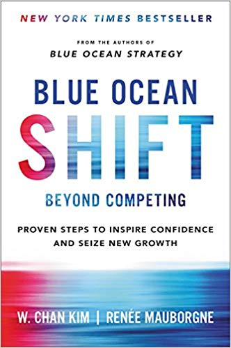 pros and cons of blue ocean strategy