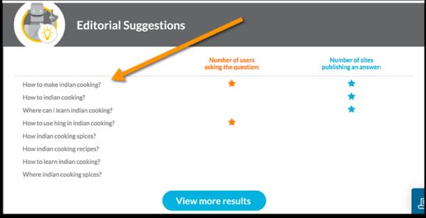 optimizar tus contenidos antiguos