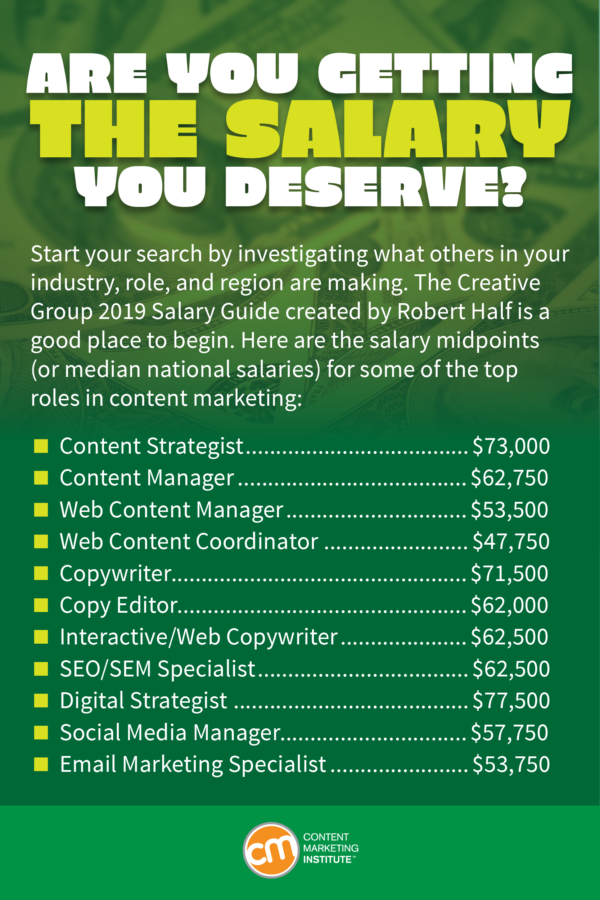 Content Marketer Salary: Get What You Deserve