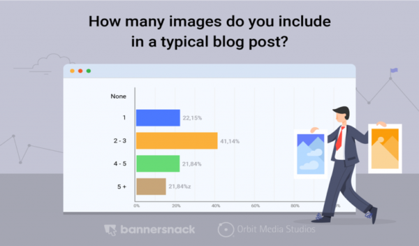 Make Your Blog More Attractive With These 12 Visuals