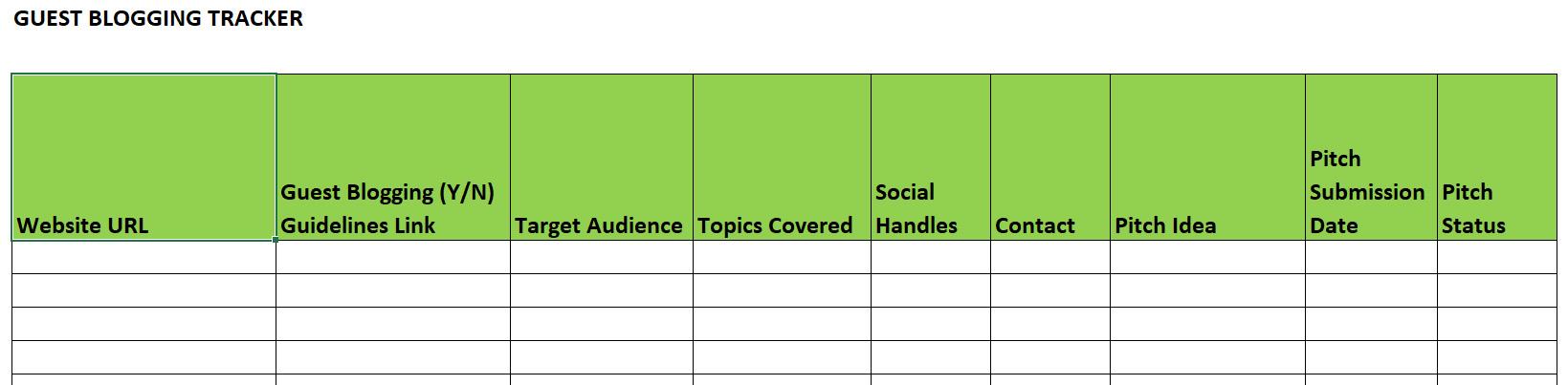 صورة تعرض نموذجًا لمتتبع مدونة ضيف.  يعرض النموذج أعمدة لعنوان URL لموقع الويب ، ورابط إرشادات التدوين الخاص بالضيف ، والجمهور المستهدف ، والموضوعات التي تمت تغطيتها ، والمقابض الاجتماعية ، والاتصال ، وأفكار العرض ، وتاريخ تقديم العرض التقديمي ، وحالة العرض.