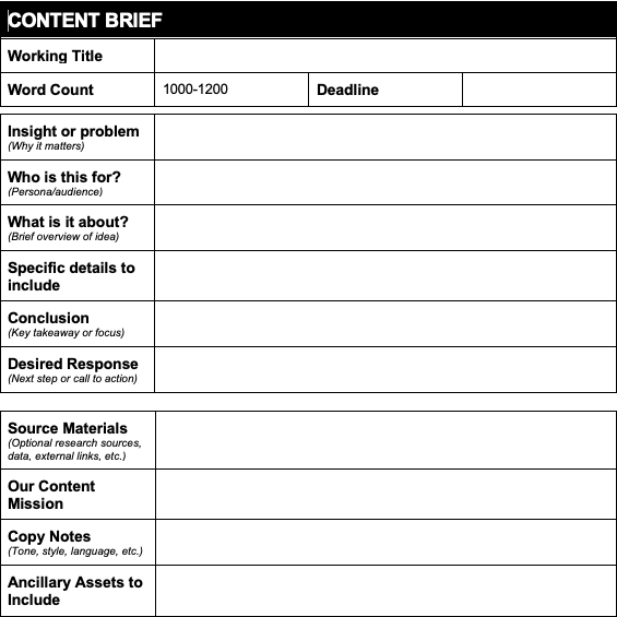 Image of a content brief template. It includes working title, word count, deadline, who, what, where, details, conclusion, desired response, source materials, mission, copy cotes, and ancillary assets to include.