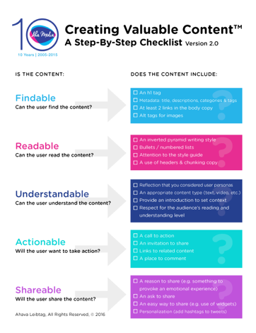 Image showing a step-by-step checklist that outlines the benchmarks that distinguish content experiences that consumers crave from pitchy prose that only serves the brand's interests.