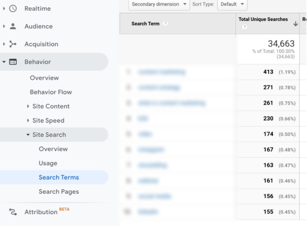 A screen shot of Google Analytics showing the Site Search item under the Behavior menu.