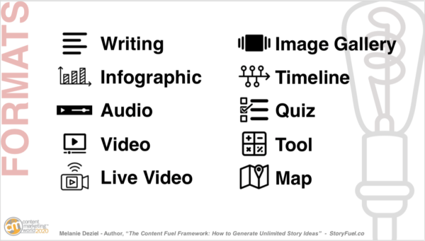 An image showing content format options: writing, infographic, audio, video, live video, image gallery, timeline, quiz, tool, and map.