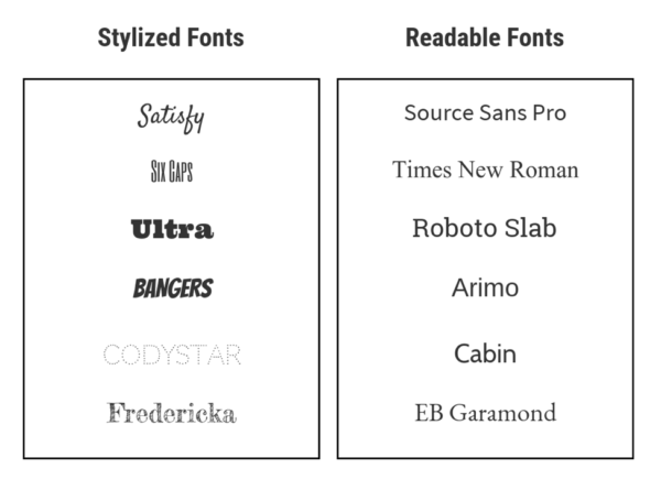 An image showing stylized fonts versus readable fonts.